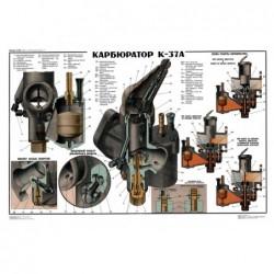 poster, carburator K37A